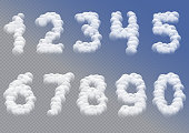 White cloudy numbers over blue sky background.