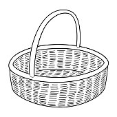 vector of wicker basket