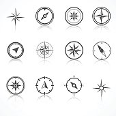 Wind rose compass flat vector symbols set.