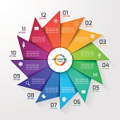 Windmill style circle infographic template for graphs, charts, diagrams. Business, education and industry concept with 12 options, parts, steps, processes.