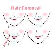 cartoon woman remaove hair on her face