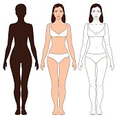 Woman body shape, outline and silhouette template. Full length front view of a standing girl isolated on white.