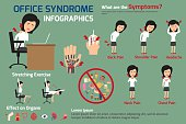 woman office syndrome infographics, women office syndrome symptoms and effect to organs with stretching exercise. office syndrome for advertising vector illustration.