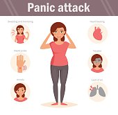 Woman. Panic attack. Vector art on a white background. Cartoon. Isolated. Flat. Illustration for websites, brochures, magazines. Medicine. Infographics