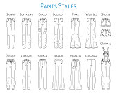 Women pants collection, vector sketch illustration. Different styles of jeans, shorts, overalls, sweat pants, business formal pants, loose pants and leggings, isolated on white background.