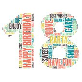 Word Cloud - Happy Birthday Celebration colorful wordclouds about celebrating your 18th birthday ;) blue, green, yellow, pink, grey. Eighteen