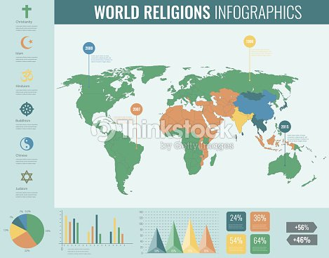 World Religions Infographic With World Map Charts And Other Elements ...