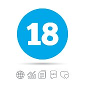 18 years old sign. Adults content icon. Copy files, chat speech bubble and chart web icons. Vector