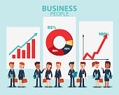 Young businessmen and business women talking and discussing. Business people with financial chart. Success, idea, marketing presentations, growing and business strategy vector illustration