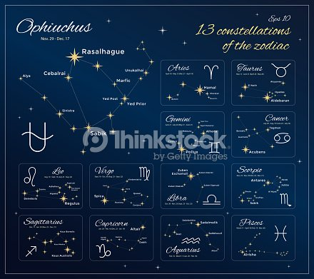 Zodiac constellations set 13 constellations with titles dates and zodiac constellations set 13 constellations with titles dates and proper names of stars ccuart Gallery