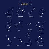 Zodiac symbols modern style.