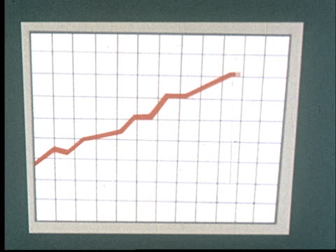 1950s ANIMATION WS red line climbing graph/ Sack of money appearing on graph