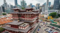 4k UHD Timelapse at Buddha Tooth Relic Temple in China town ,Singapore