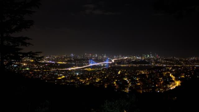 4K:The Bosphorus Bridge, Istanbul