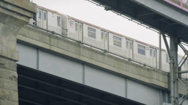 Above ground subway train.