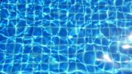 Abstract background - water in pool (loop), 4k(UHD)