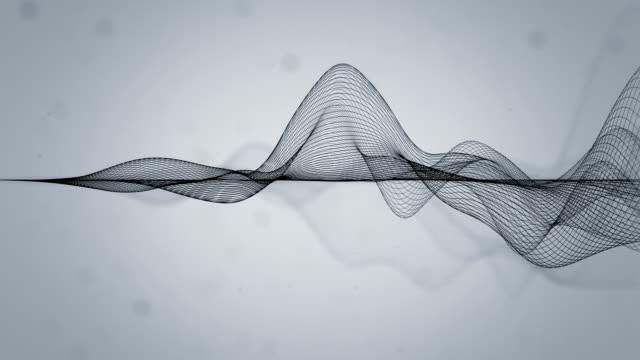Abstrakte Wellenlinien