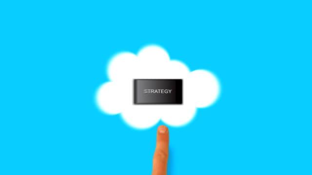 Accessing Mobile Data Cloud