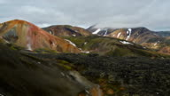 Aerial Timelapse video of Moving cloud at Landmannalaugar, Iceland