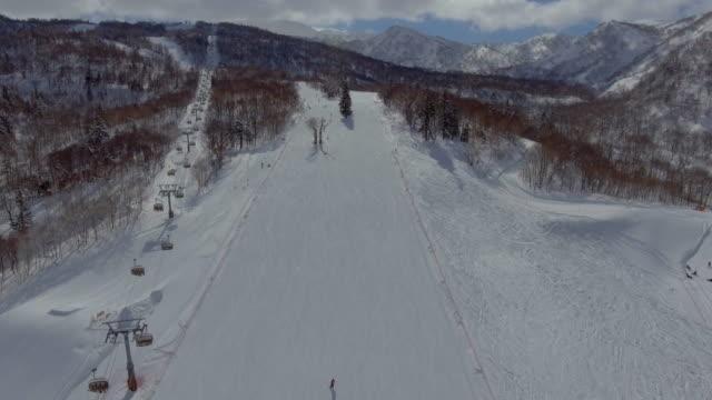Aerial:Cable Ski