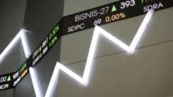 An electronic board displays the Jakarta Composite Index figure inside the Indonesia Stock Exchange in Jakarta Indonesia on Thursday Dec 17 An...