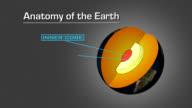 Anatomy of the Earth