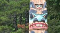 'CU of animal face on brightly painted totem pole, evergreen trees behind, near Ketchikan, Ketchikan Borough, Alaska.'