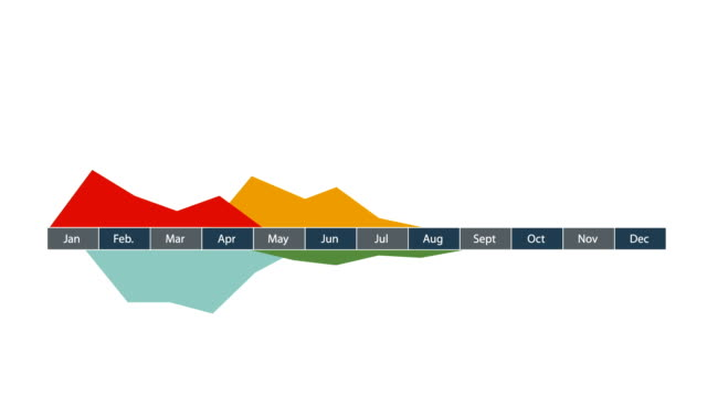 Animated Financial Graphs