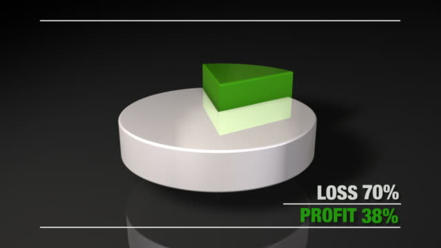 3D animated Pie Chart HD