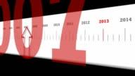 Animato programma per il 2013