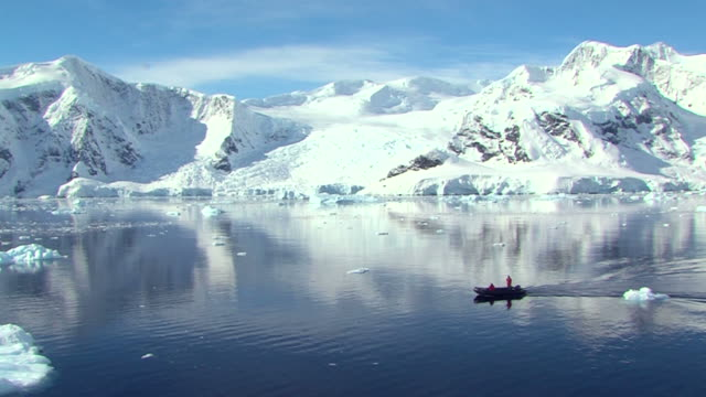 antarctica landscape with mirrow reflection and small boat