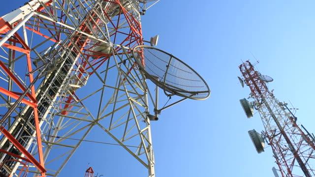 HD CRANE:-Antennen-führen darf Unterstützung tower