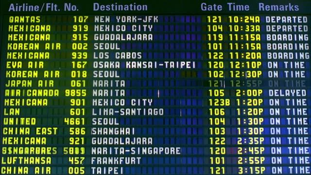 CU T/L Arrival departure board in airport / Los Angeles, California, USA