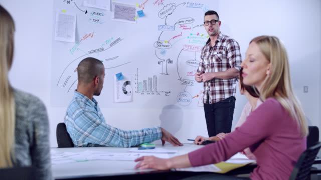 Assegnare incarichi di una startup team