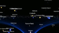 Astronomy Terms