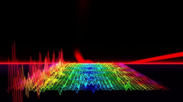 3D Audio Spectrum-(The XX-Intro) - YouTube  |3d Audio Waveform