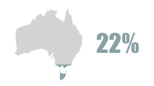 Australia map 100% info graphic