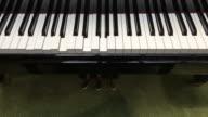 Automatische pianola