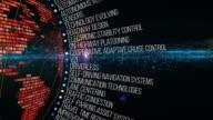 Autonomous Cars Terminology