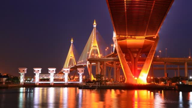 Bangkok Industrial Bridge Time lapse
