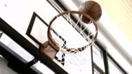 Basketball into hoop, SlowMotion