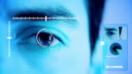 Biometric Security Eye Scanner Rejected