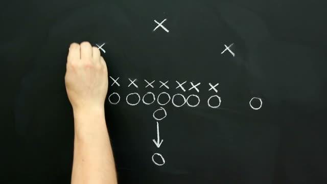 Schreibtafel Strategie gameplan für American Football Taktiken