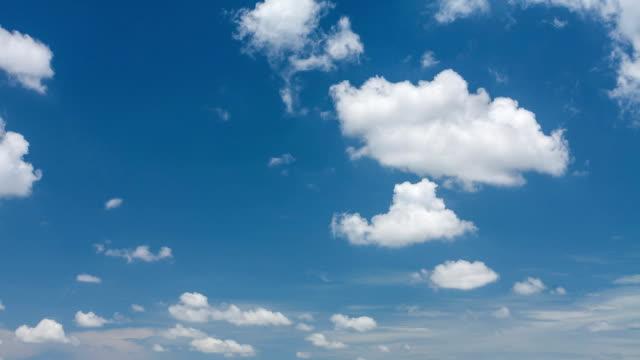 blue Himmel