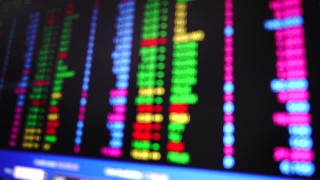 4K unscharfer Börse Markt-Ticker Bildschirm board