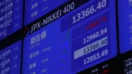Business confidence among Japan's largest manufacturers posted the first rebound in over a year last quarter a central bank survey shows as the...