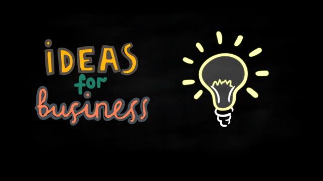 Business Idea concept on black chalkboard