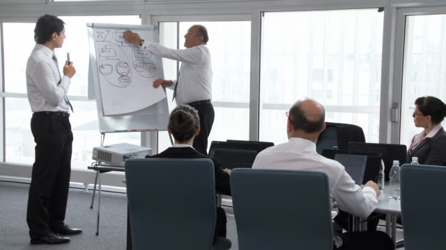 HD: Business-Meeting mit Präsentationen