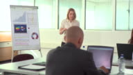 HD DOLLY: Business Seminar