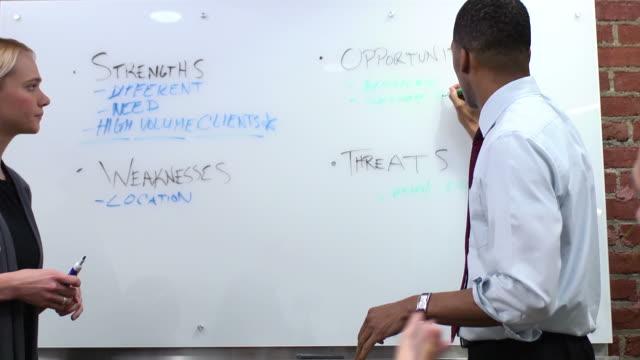 Business Team Brainstorming - MCU